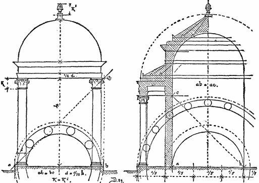 Vitruvius, Ten Books of Architecture