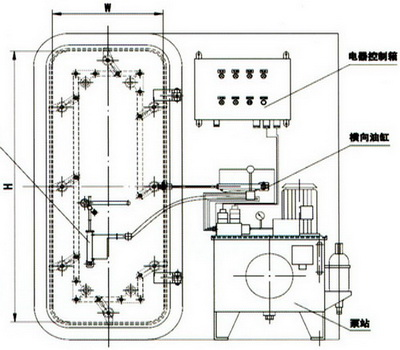 A60 remote control watertight steel door