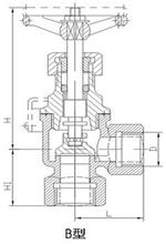 Internal Screw Thread Bronze Stop Valve GB/T 309-1999