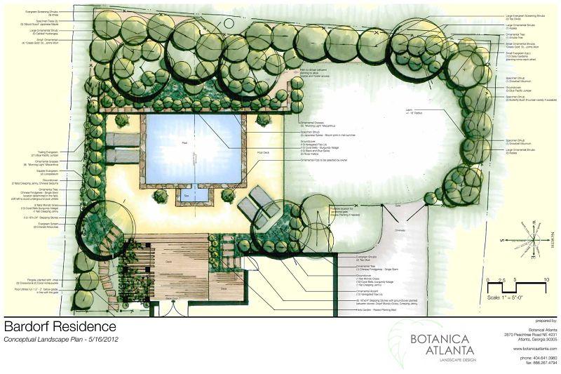 Custom Landscaping: Backyard landscaping plans