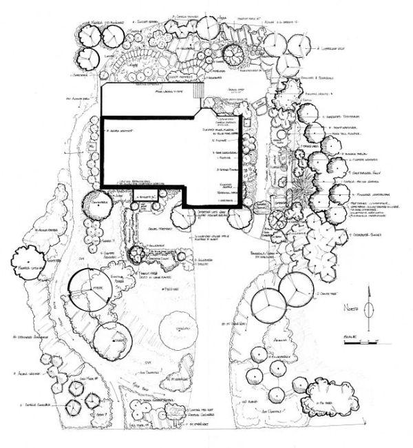 atlanta landscaping plans
