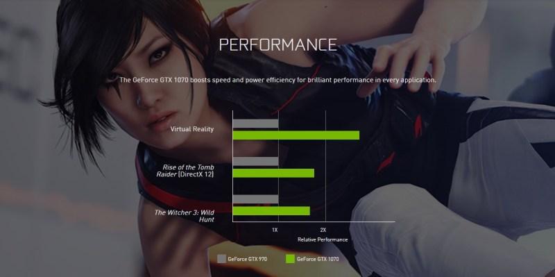 NVIDIA-GTX1070-performance