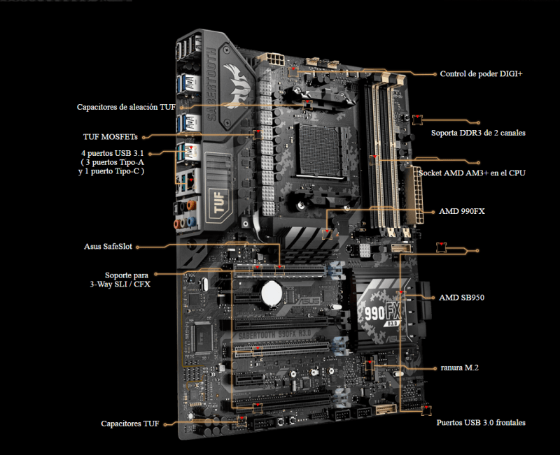 ASUS-TUF-Sabertooth-990FX-R3.0-layout