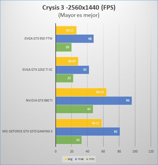 Crysis3-2K
