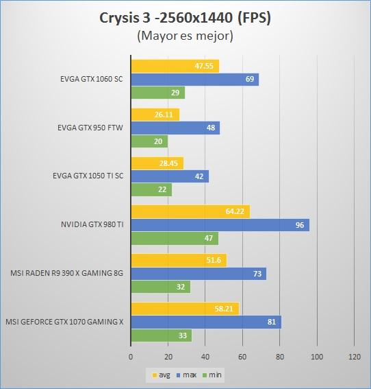 Crysis-2K