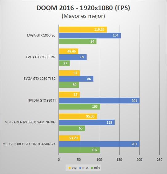 DOOM-1080p