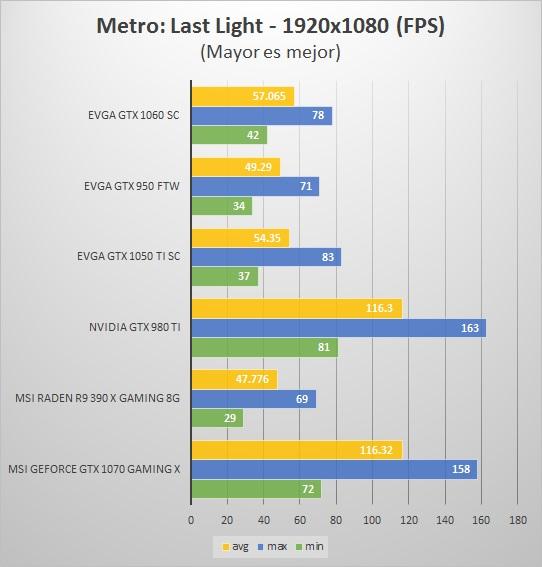MetroLL-1080p