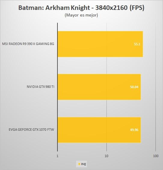 BatmanAK-4K