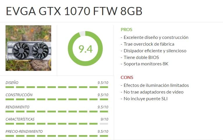 EVGA-GTX1070-FTW-Award