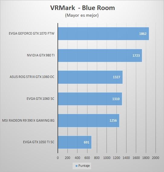 VRMark-BlueRoom
