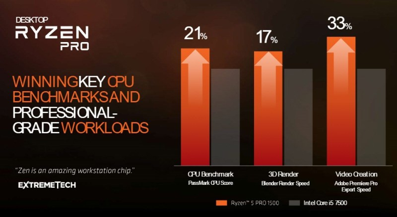 AMD-FAD2017-RYZEN-PRO-Mexico