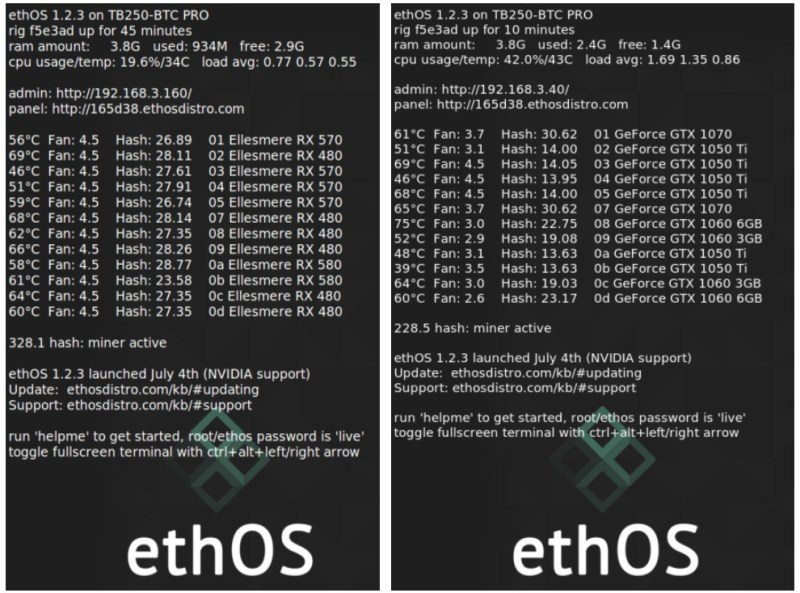 BIOSTAR-motherboard-EthOS-performance