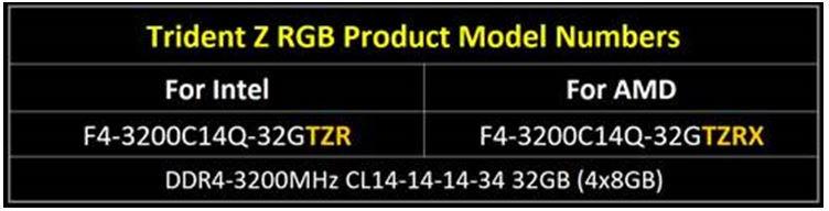 G.Skill-TridentZ-RGB-DDR4-AMD-RyZEN-Threadripper-Modelos