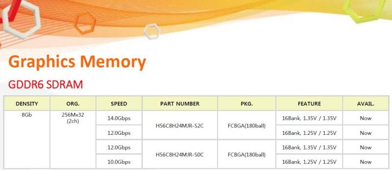 SKHynix-GDDR6-GPUs-NextGen