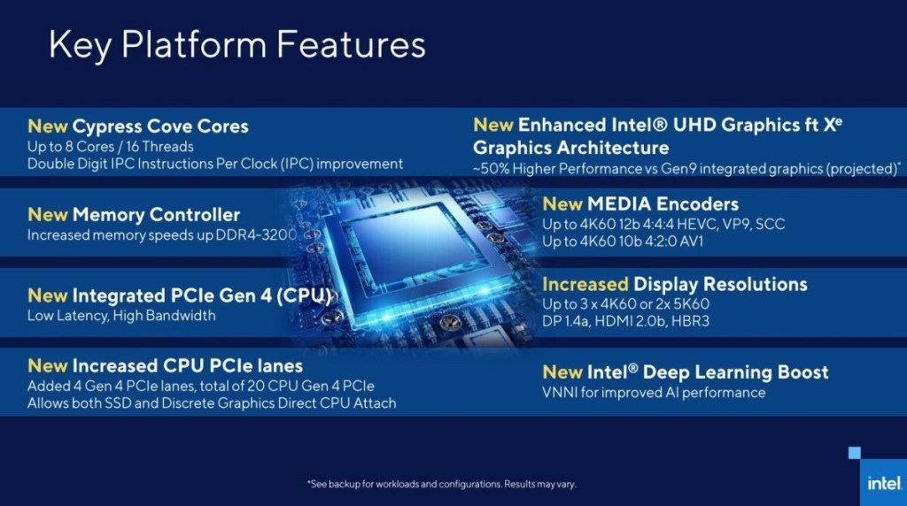 INTEL-CORE-11TH-GEN-ROCKET-LAKE-S-FEATURES