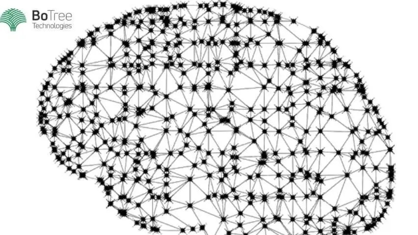What is Machine learning? How It Works and Why It Matters