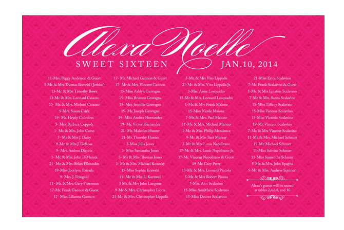 Sweet Sixteen Table Setting Poster