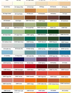 Mono epoxy color chart also revolution gallon by blue water marine paint rh bottompaintstore