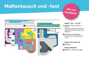 Mattentausch und -test im Frühjahr 2018 in der Boulderwelt München Ost