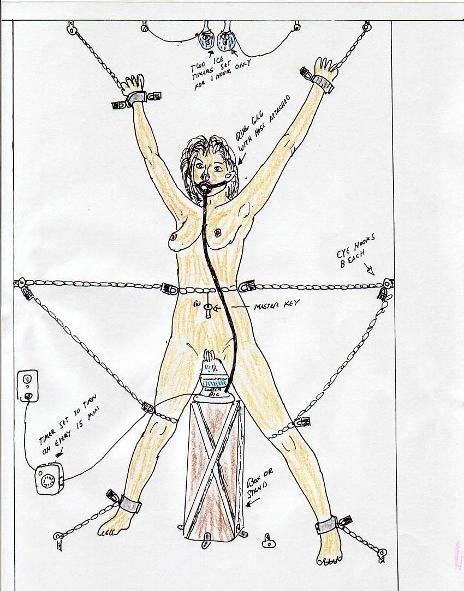 Senarios self bondage The Self