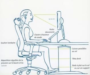 ergonomie du poste le confort au travail est aujourd hui une preoccupation quotidienne les troubles musculo squelettiques tms se multiplient