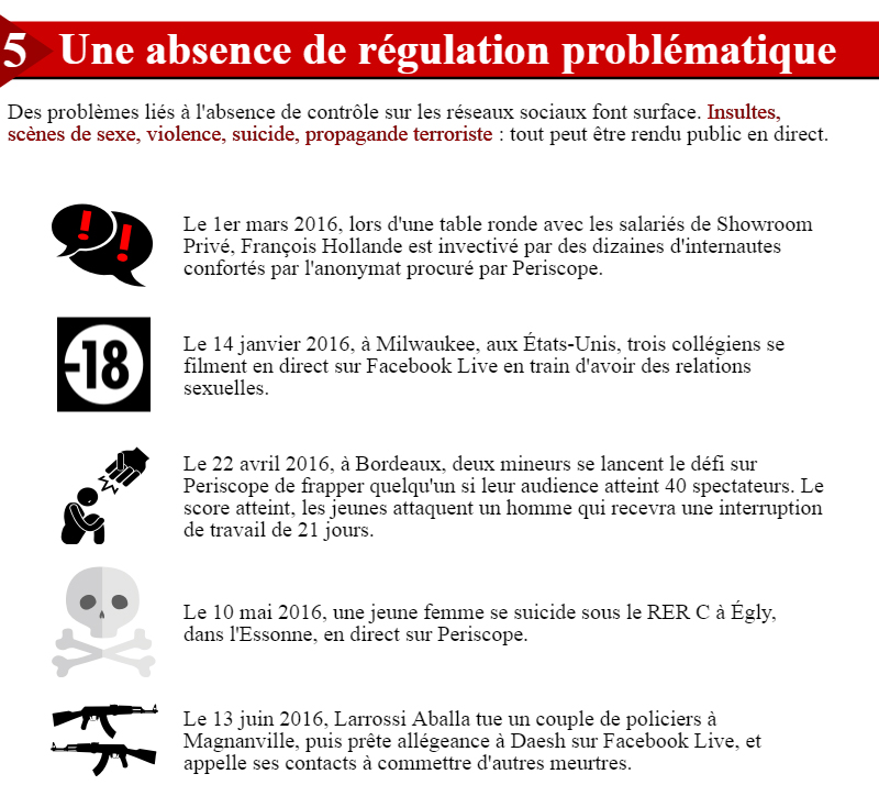 Source: http://www.inaglobal.fr/numerique/article/facebook-live-et-periscope-5-enjeux-de-la-diffusion-en-direct-9280