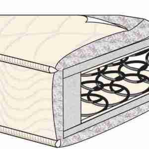 matelas souplex ressort bioconique