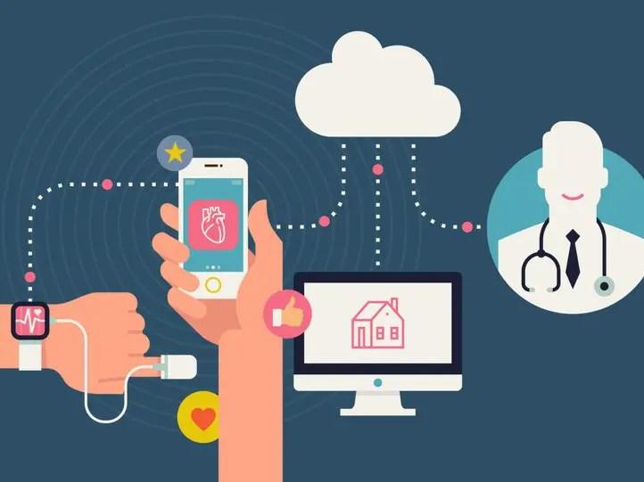 santé technologie