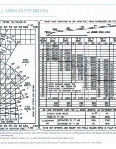 ton crane load chart also information boutte tree rh bouttetree