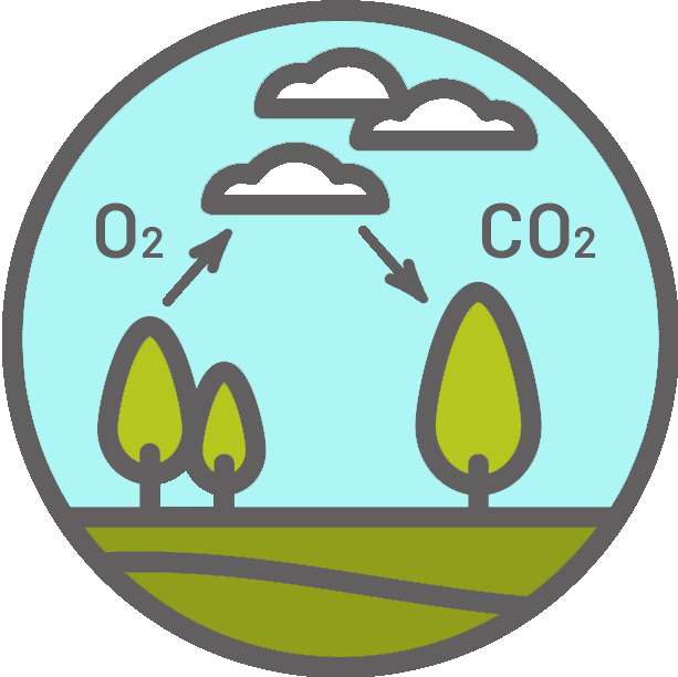 co2-reductie