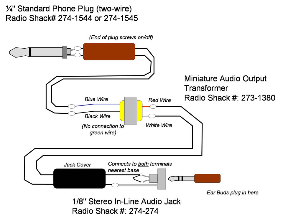 5mm Stereo Jack Wiring Diagram Also Trs Headphone Cable Wiring Diagram