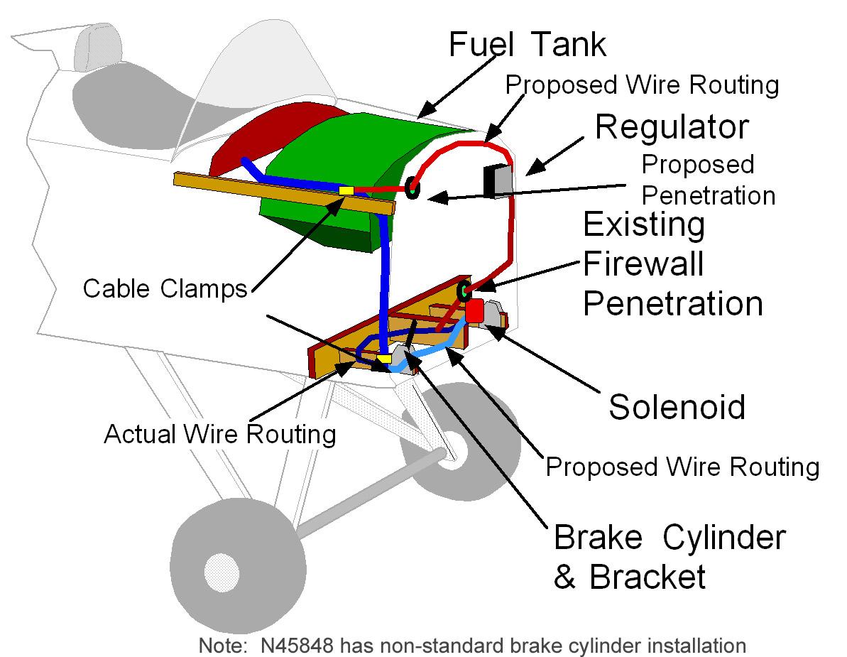 easy brain diagram 1949 ford 8n wiring simple car interior design