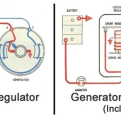 Delco Generator Wiring Diagram Photosynthesis Process For 5th Grade Starter Libraries Third Level