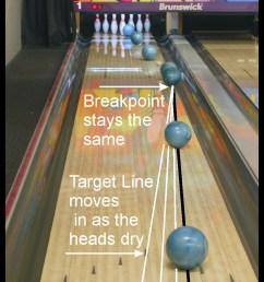 pin and bowling lane diagram [ 837 x 1044 Pixel ]