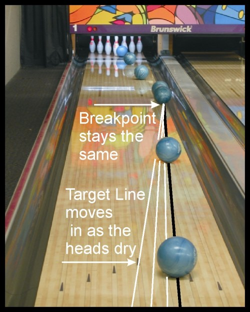 small resolution of bowling lane board layout diagram