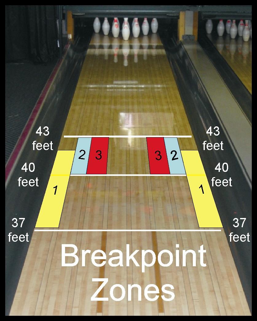 hight resolution of bowling lane board layout diagram