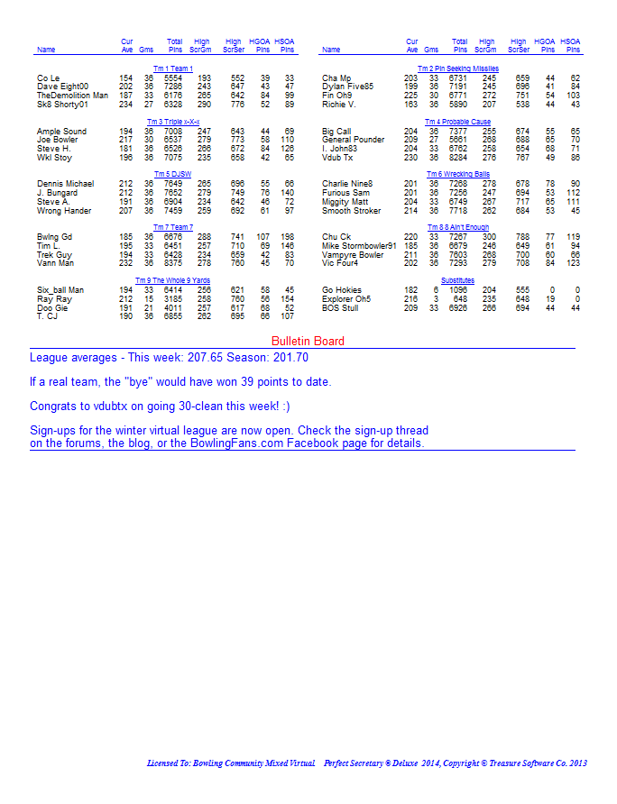 Fall 2014 Week 12 standings_page2