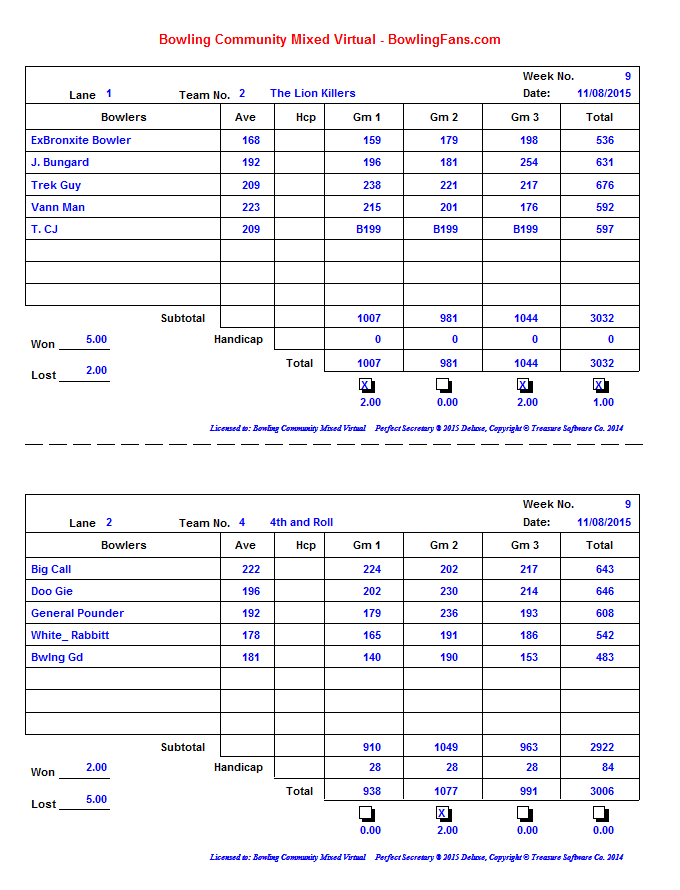 Fall 2015 Week 9 results_page1