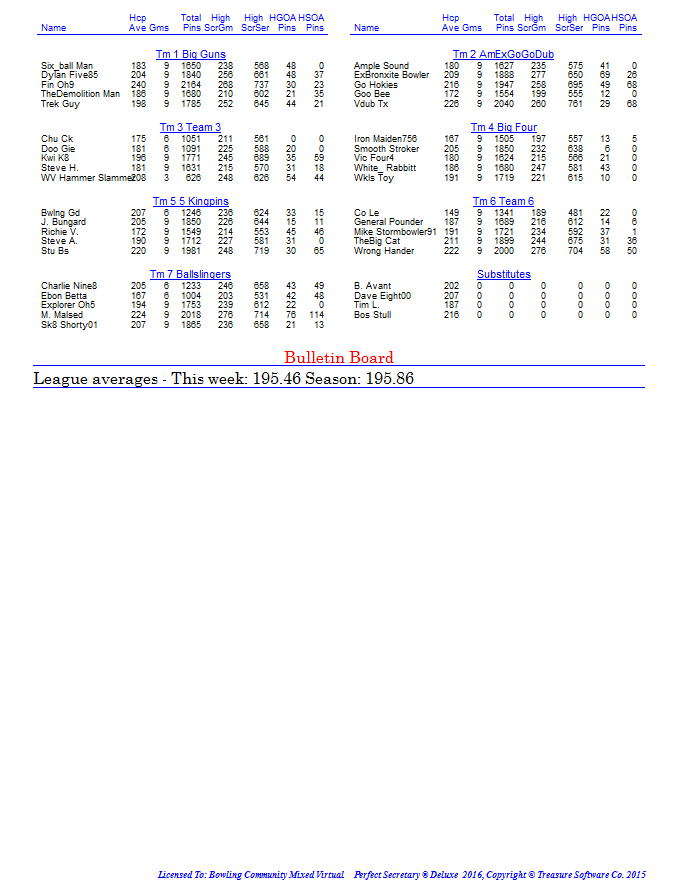 fall-2016-week-3-standings_page2