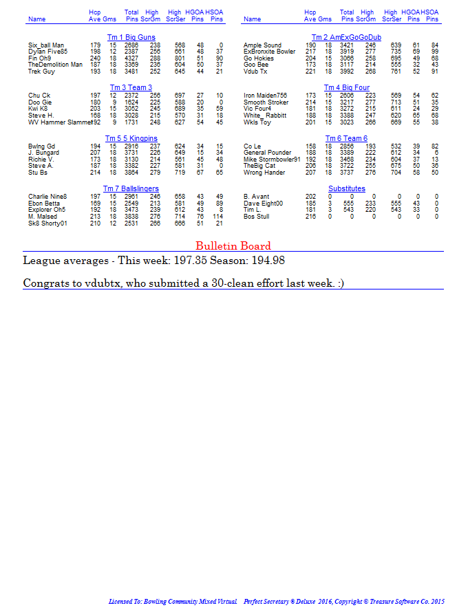 fall-2016-week-6-standings_page2