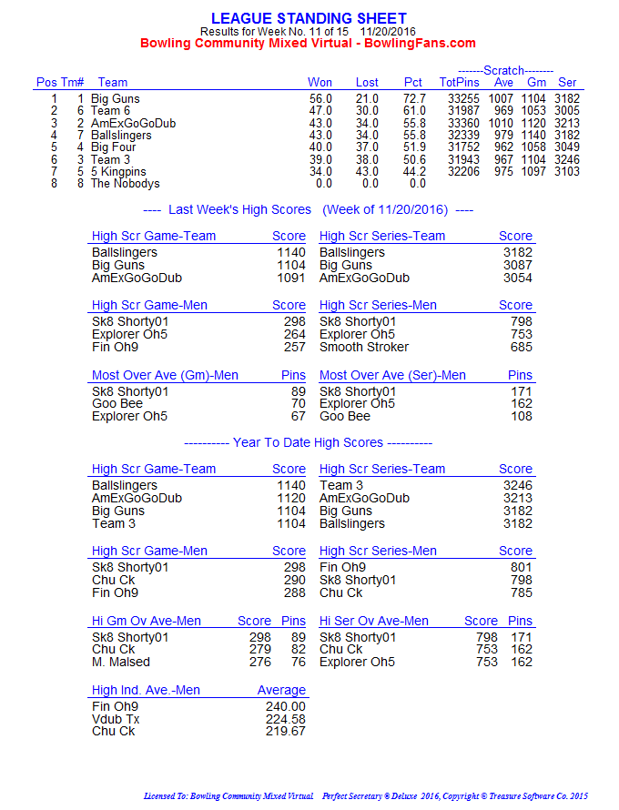 fall-2016-week-11-standings_page1