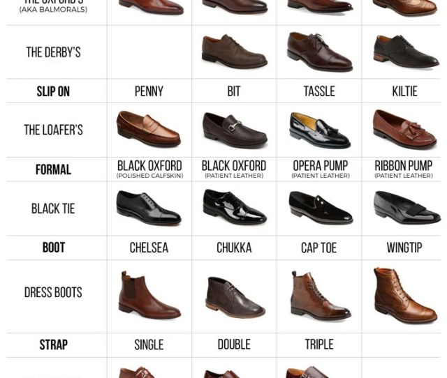 The Ultimate Shoe Guide For Mens Dress Shoes Know Everything