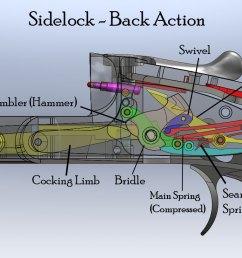 sidelock mechanism computer aided design cad [ 1354 x 812 Pixel ]
