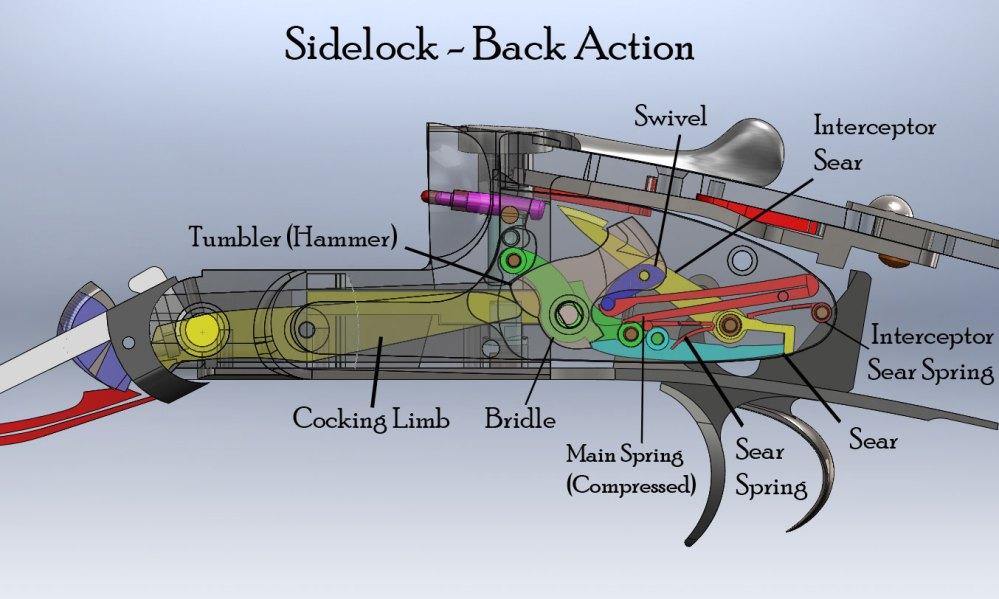 medium resolution of sidelock mechanism computer aided design cad