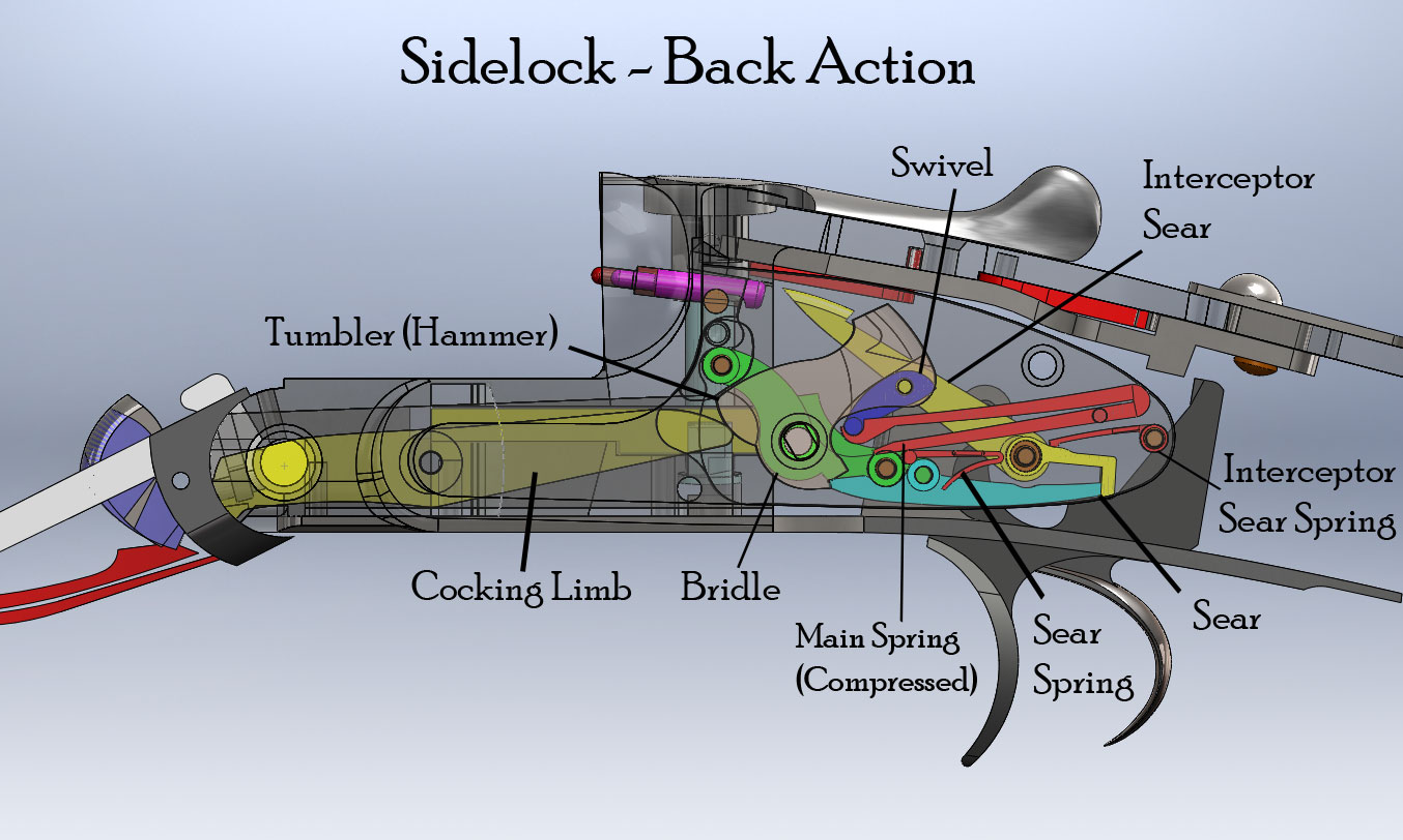 hight resolution of sidelock mechanism computer aided design cad