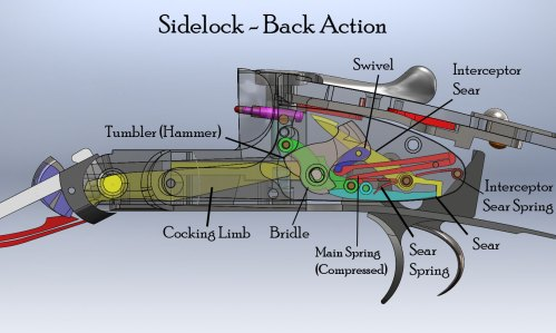 small resolution of sidelock mechanism computer aided design cad
