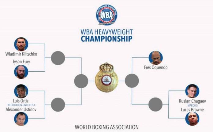 Turnier-Ansetzung WBA Schwergewichtsklasse