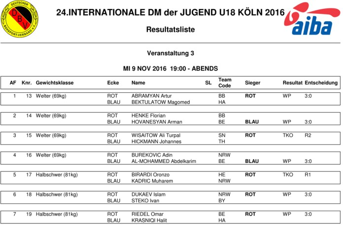 3.EVENT_RESULTS