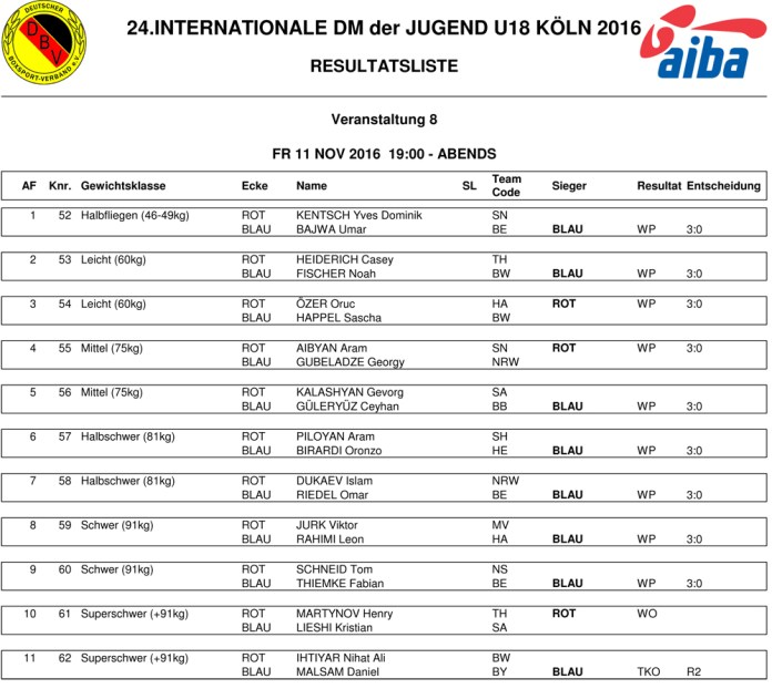 8.EVENT_RESULTS