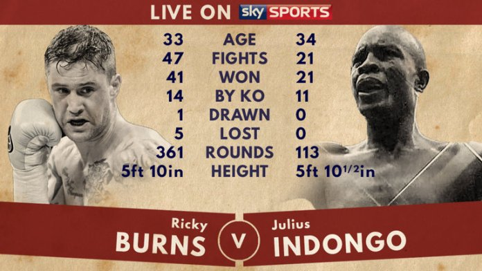 skysports-ricky-burns-julius-indongo-tale-of-the-tape-boxing_3925740